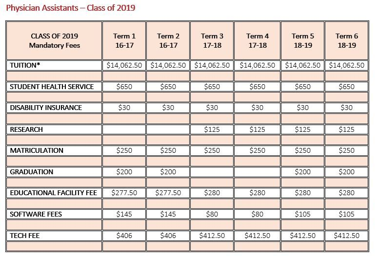 Tuition & Fees | Student Services